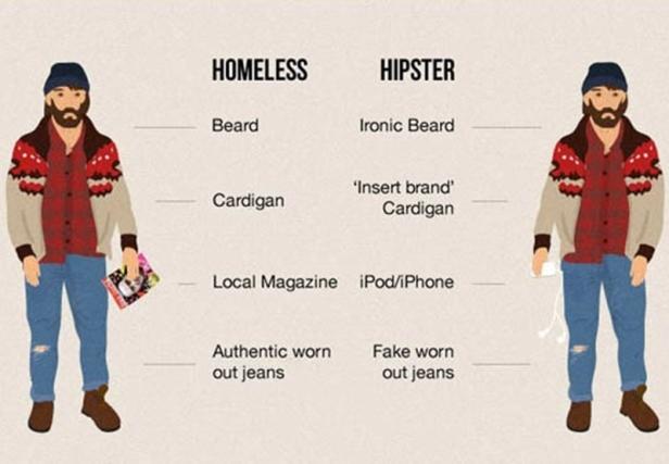 hipster-boschetar